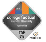 College Factual Top 5% Nationwide for Gender Diversity Award Badge