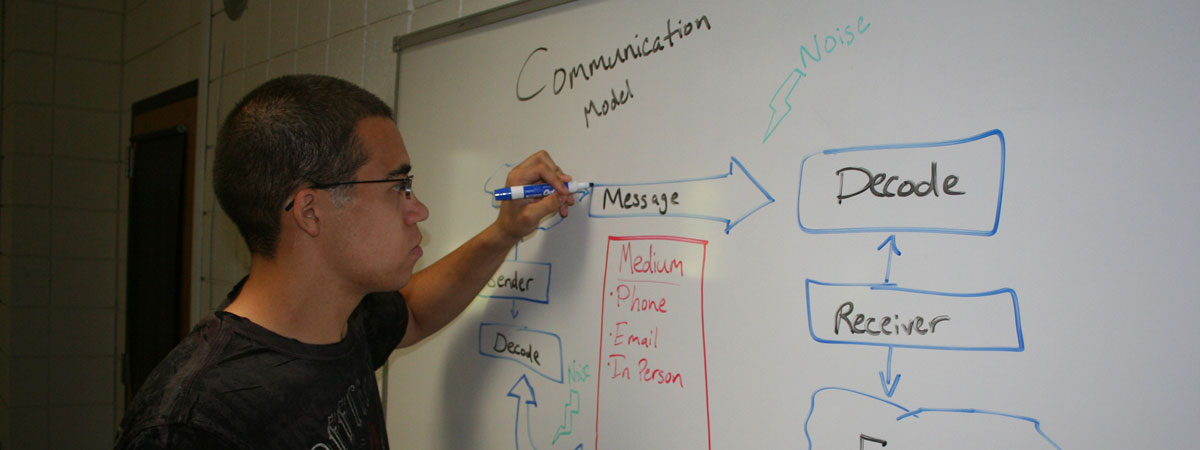 Image of the communication model